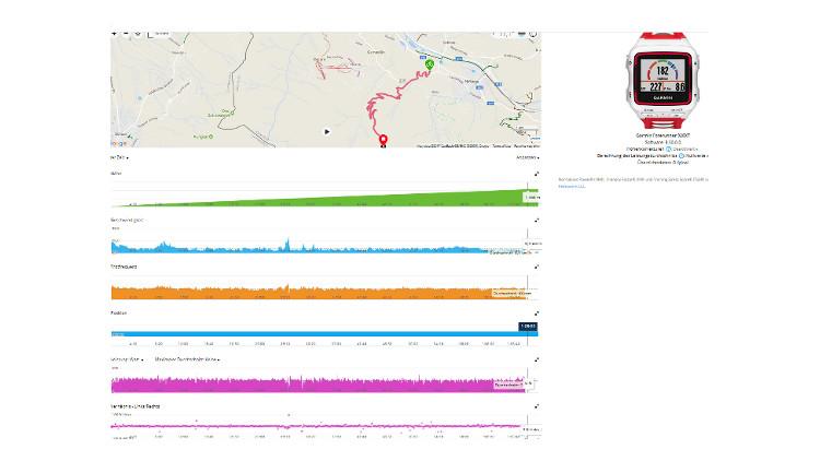 Alles was ein GPS Trainingsbegleiter kann.
